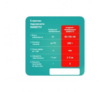 Стартовый пакет Sweet TV тариф M на 1 месяц