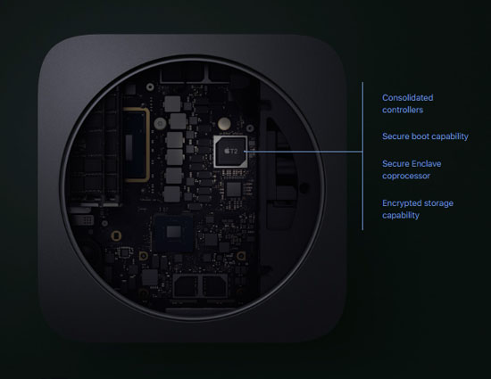 Неттоп Apple Mac mini Intel Core i5 16/512 Гб (2018)